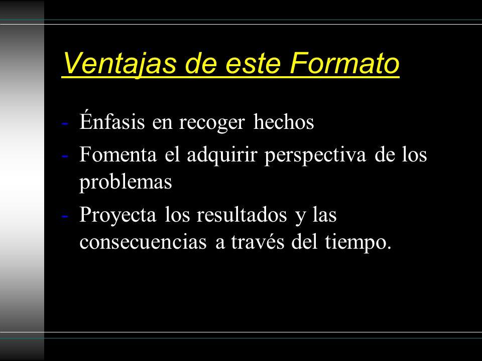 Ventajas de este Formato -Énfasis en recoger hechos -Fomenta el adquirir perspectiva de los problemas -Proyecta los resultados y las consecuencias a t