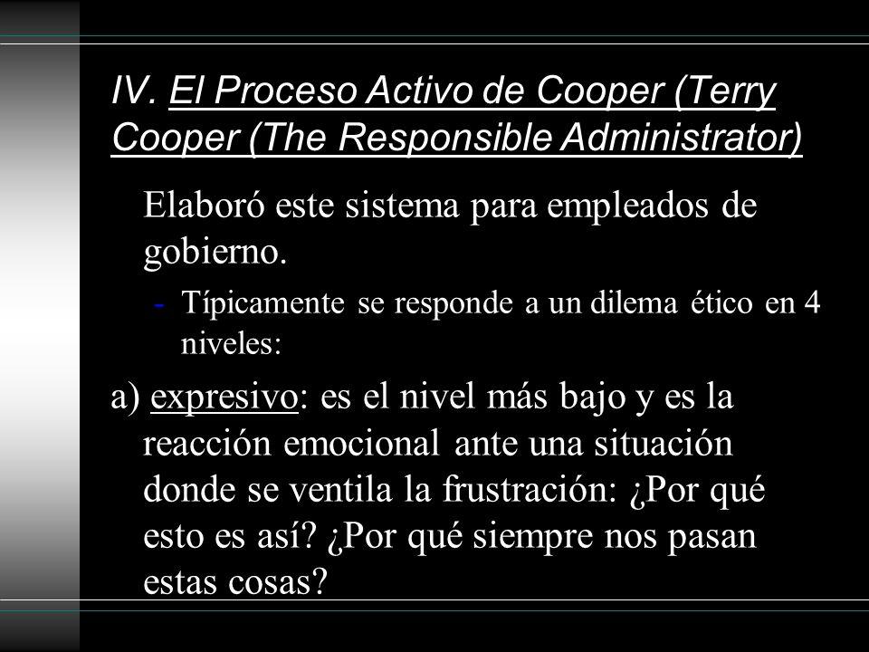 IV. El Proceso Activo de Cooper (Terry Cooper (The Responsible Administrator) Elaboró este sistema para empleados de gobierno. -Típicamente se respond