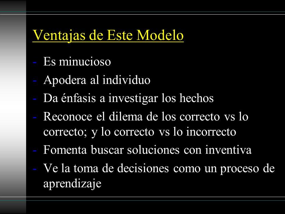 Ventajas de Este Modelo -Es minucioso -Apodera al individuo -Da énfasis a investigar los hechos -Reconoce el dilema de los correcto vs lo correcto; y
