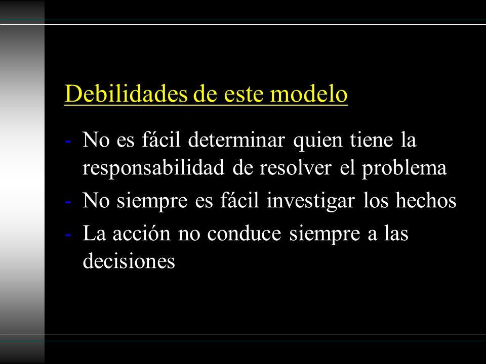 Debilidades de este modelo -No es fácil determinar quien tiene la responsabilidad de resolver el problema -No siempre es fácil investigar los hechos -
