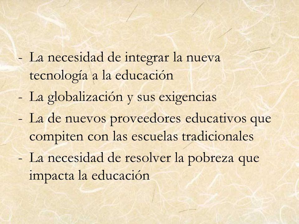 -La necesidad de integrar la nueva tecnología a la educación -La globalización y sus exigencias -La de nuevos proveedores educativos que compiten con