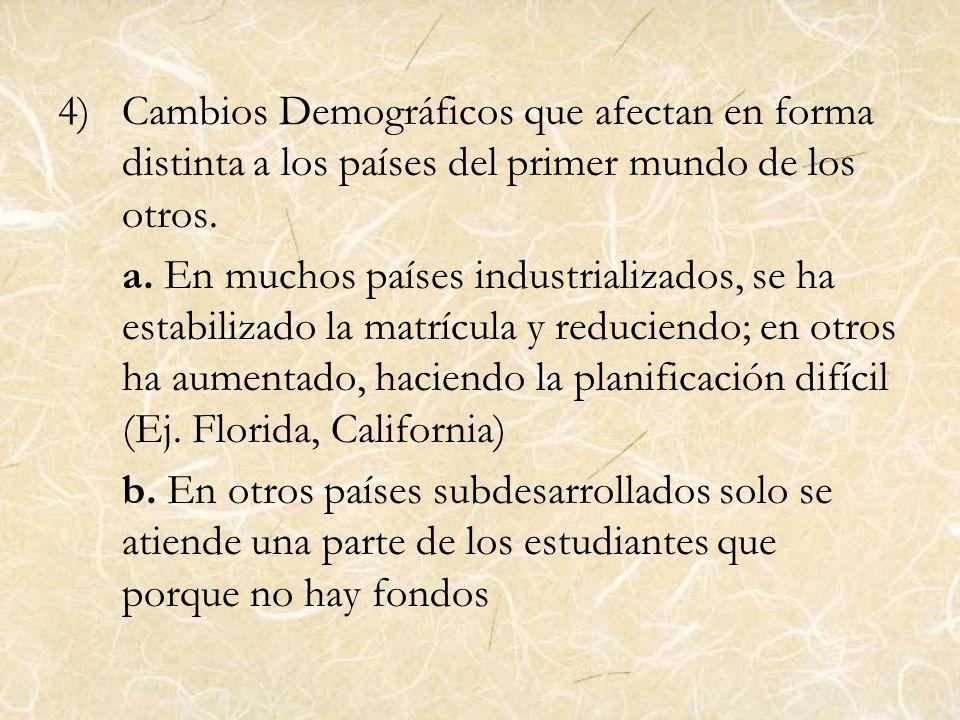 4)Cambios Demográficos que afectan en forma distinta a los países del primer mundo de los otros. a. En muchos países industrializados, se ha estabiliz