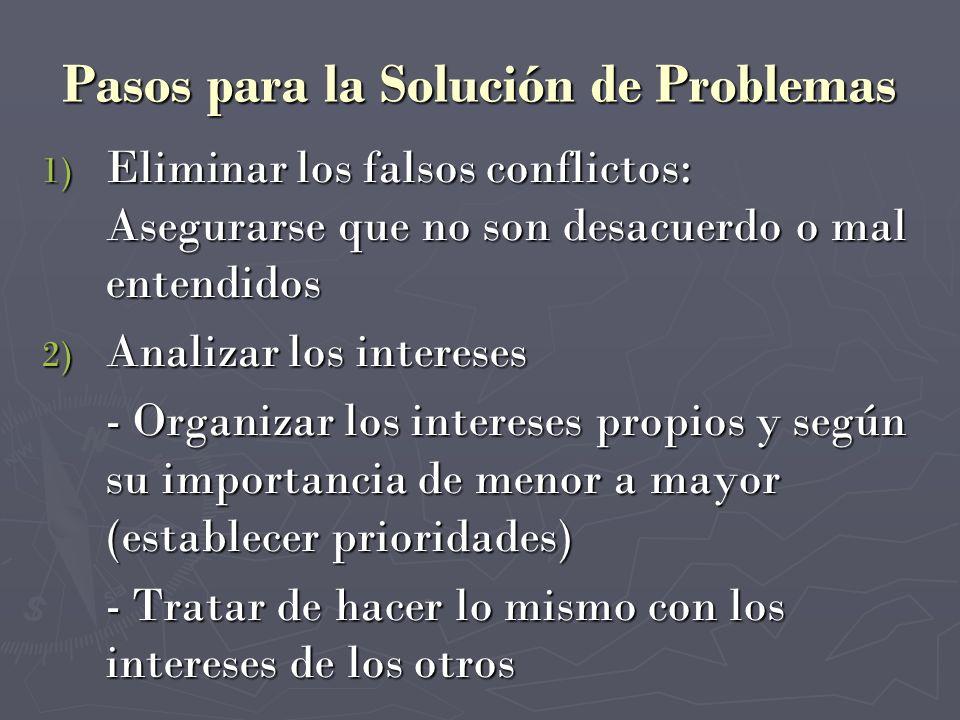 Pasos para la Solución de Problemas 1) Eliminar los falsos conflictos: Asegurarse que no son desacuerdo o mal entendidos 2) Analizar los intereses - O