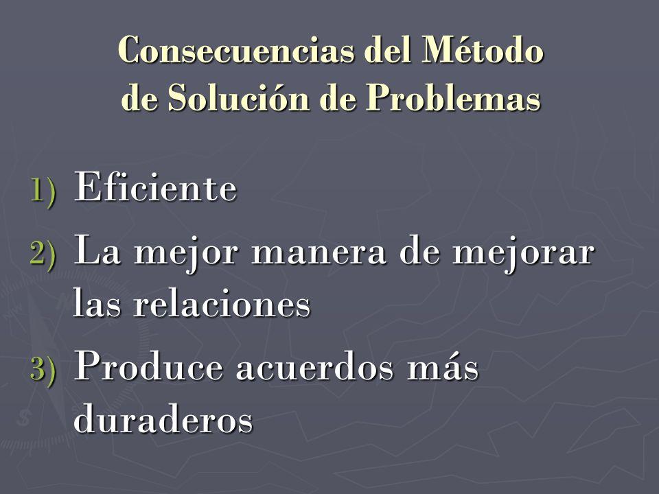 Consecuencias del Método de Solución de Problemas 1) Eficiente 2) La mejor manera de mejorar las relaciones 3) Produce acuerdos más duraderos