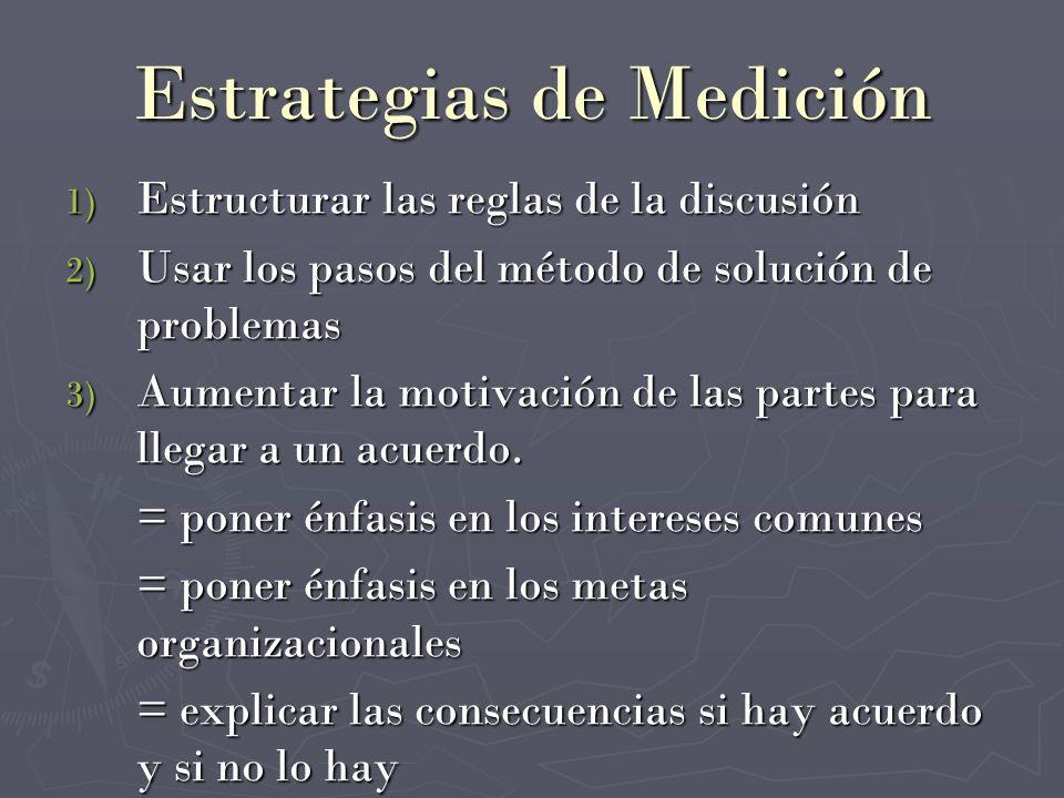 Estrategias de Medición 1) Estructurar las reglas de la discusión 2) Usar los pasos del método de solución de problemas 3) Aumentar la motivación de l