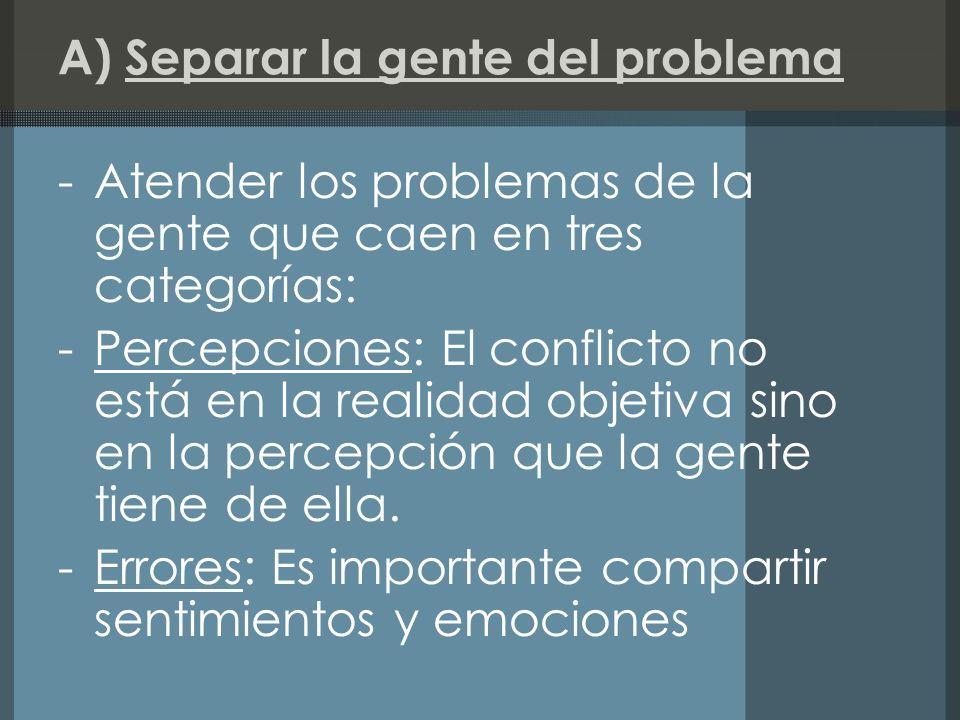 -Atender los problemas de la gente que caen en tres categorías: -Percepciones: El conflicto no está en la realidad objetiva sino en la percepción que la gente tiene de ella.