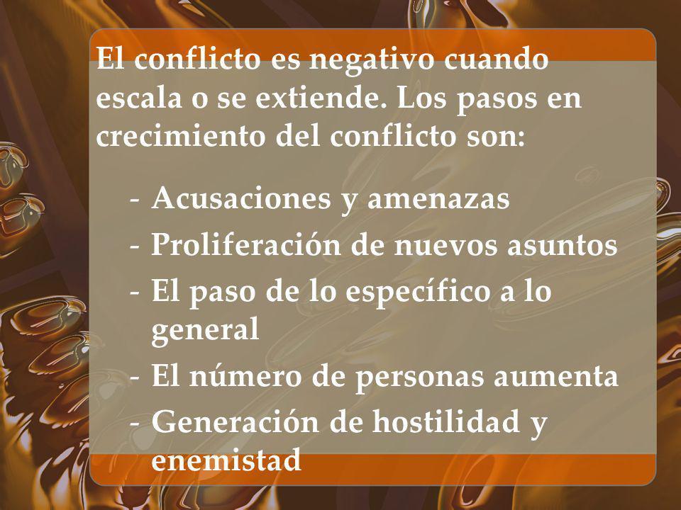 El conflicto es negativo cuando escala o se extiende. Los pasos en crecimiento del conflicto son: -Acusaciones y amenazas -Proliferación de nuevos asu
