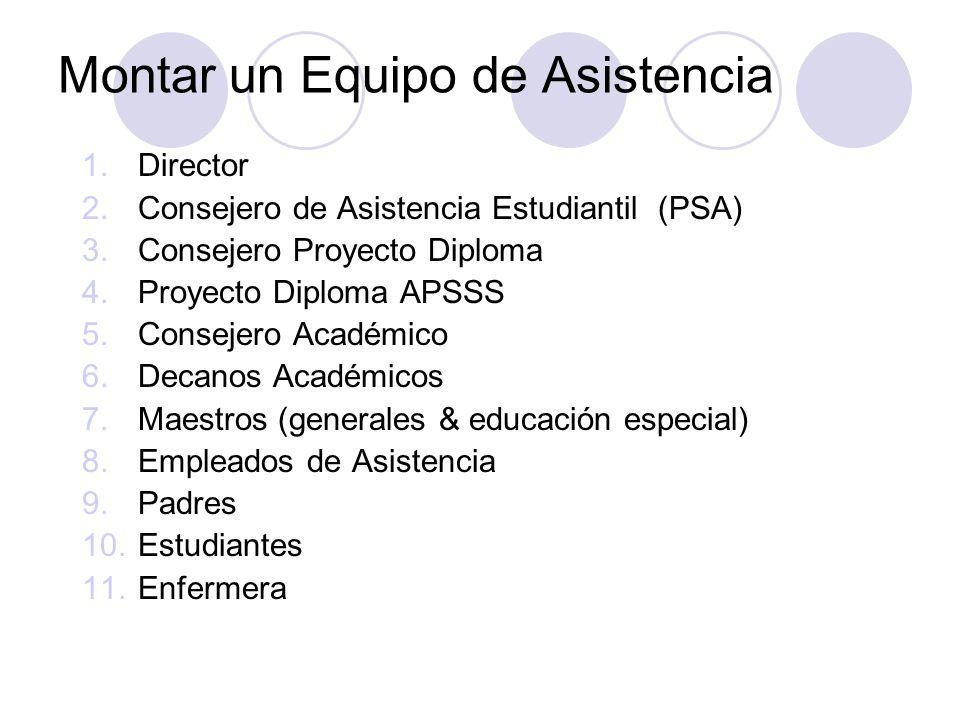 Montar un Equipo de Asistencia 1.Director 2.Consejero de Asistencia Estudiantil (PSA) 3.Consejero Proyecto Diploma 4.Proyecto Diploma APSSS 5.Consejer