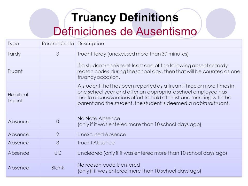 Truancy Definitions Definiciones de Ausentismo