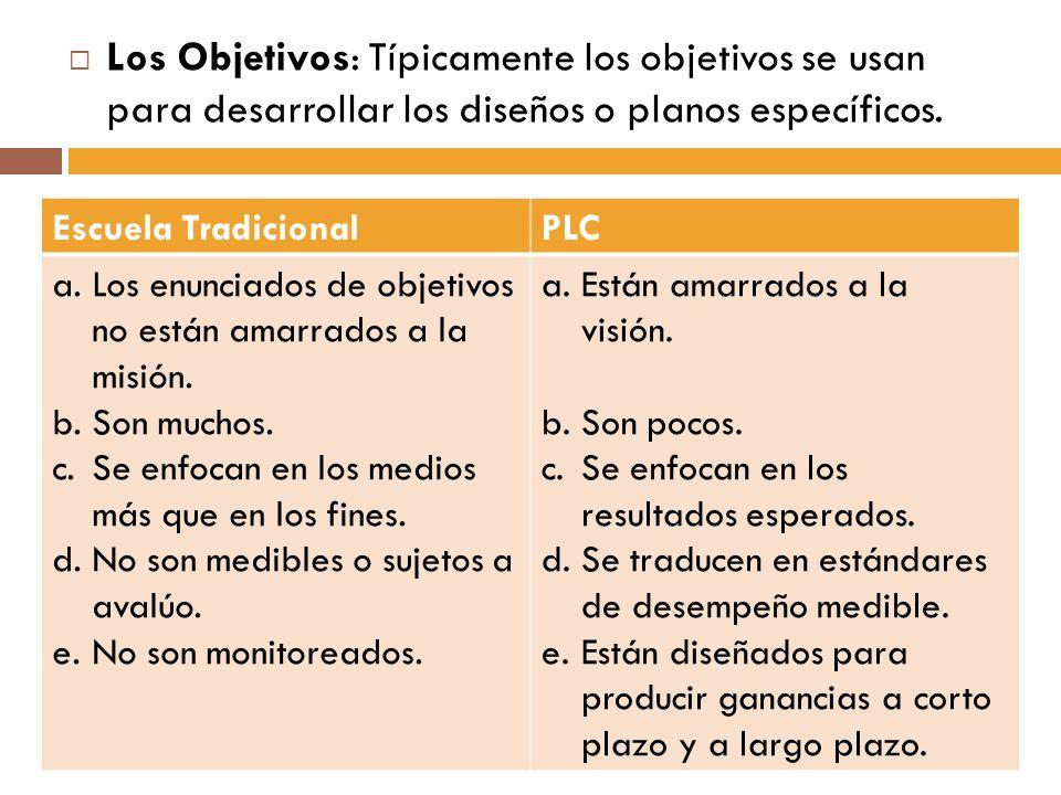 Los Objetivos: Típicamente los objetivos se usan para desarrollar los diseños o planos específicos. Escuela TradicionalPLC a.Los enunciados de objetiv