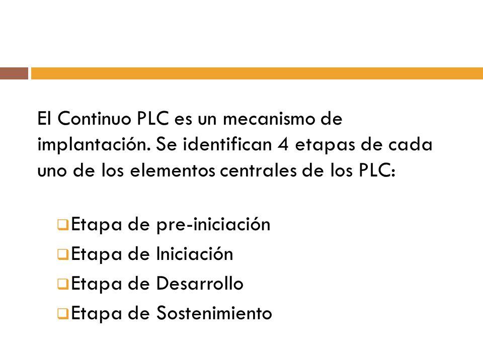 El Continuo PLC es un mecanismo de implantación. Se identifican 4 etapas de cada uno de los elementos centrales de los PLC: Etapa de pre-iniciación Et