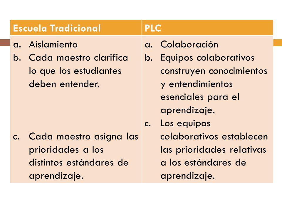 Escuela TradicionalPLC a.Aislamiento b.Cada maestro clarifica lo que los estudiantes deben entender. c.Cada maestro asigna las prioridades a los disti