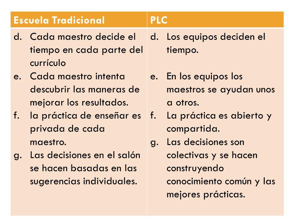 Escuela TradicionalPLC d.Cada maestro decide el tiempo en cada parte del currículo e.Cada maestro intenta descubrir las maneras de mejorar los resulta