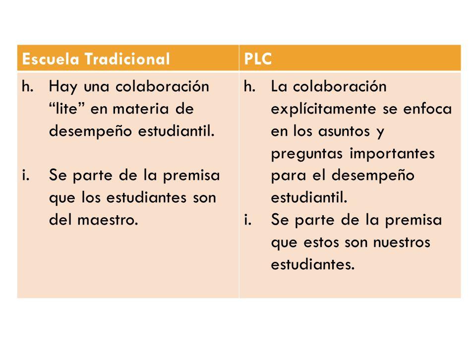 Escuela TradicionalPLC h.Hay una colaboración lite en materia de desempeño estudiantil. i.Se parte de la premisa que los estudiantes son del maestro.