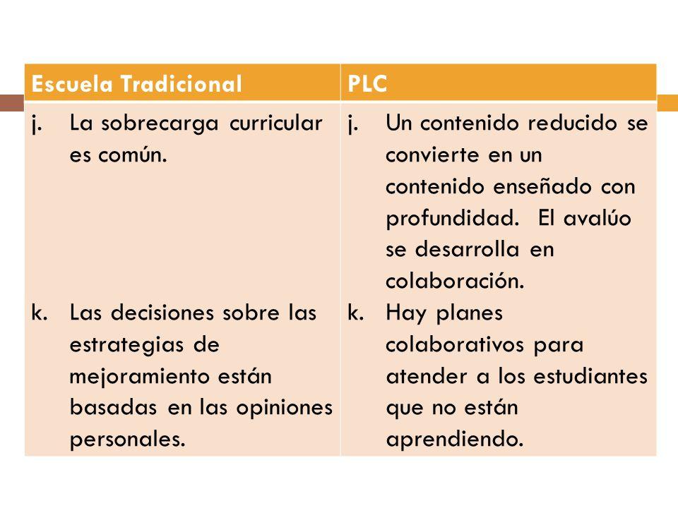 Escuela TradicionalPLC j.La sobrecarga curricular es común. k.Las decisiones sobre las estrategias de mejoramiento están basadas en las opiniones pers