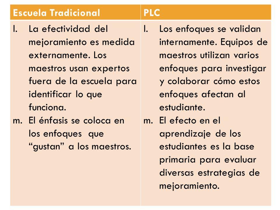 Escuela TradicionalPLC l.La efectividad del mejoramiento es medida externamente. Los maestros usan expertos fuera de la escuela para identificar lo qu