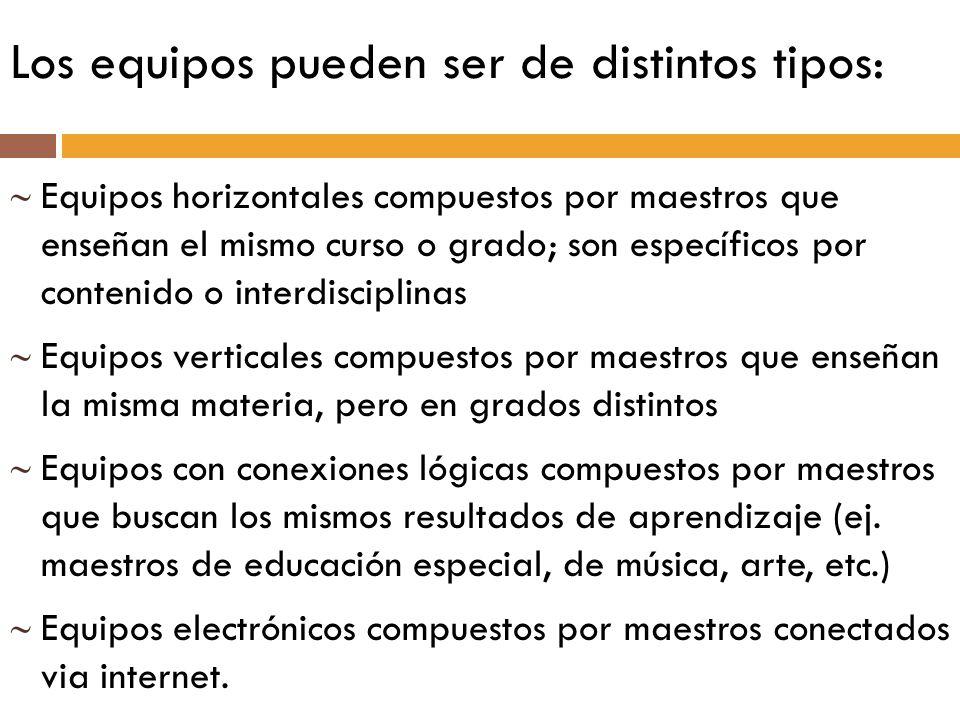 Equipos horizontales compuestos por maestros que enseñan el mismo curso o grado; son específicos por contenido o interdisciplinas Equipos verticales c