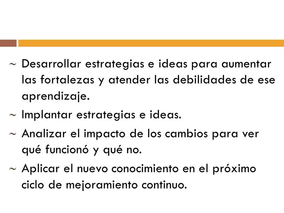 Desarrollar estrategias e ideas para aumentar las fortalezas y atender las debilidades de ese aprendizaje. Implantar estrategias e ideas. Analizar el
