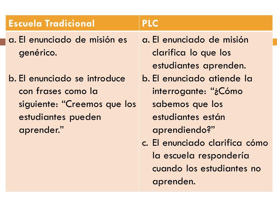 Escuela TradicionalPLC a.El enunciado de misión es genérico. b.El enunciado se introduce con frases como la siguiente: Creemos que los estudiantes pue