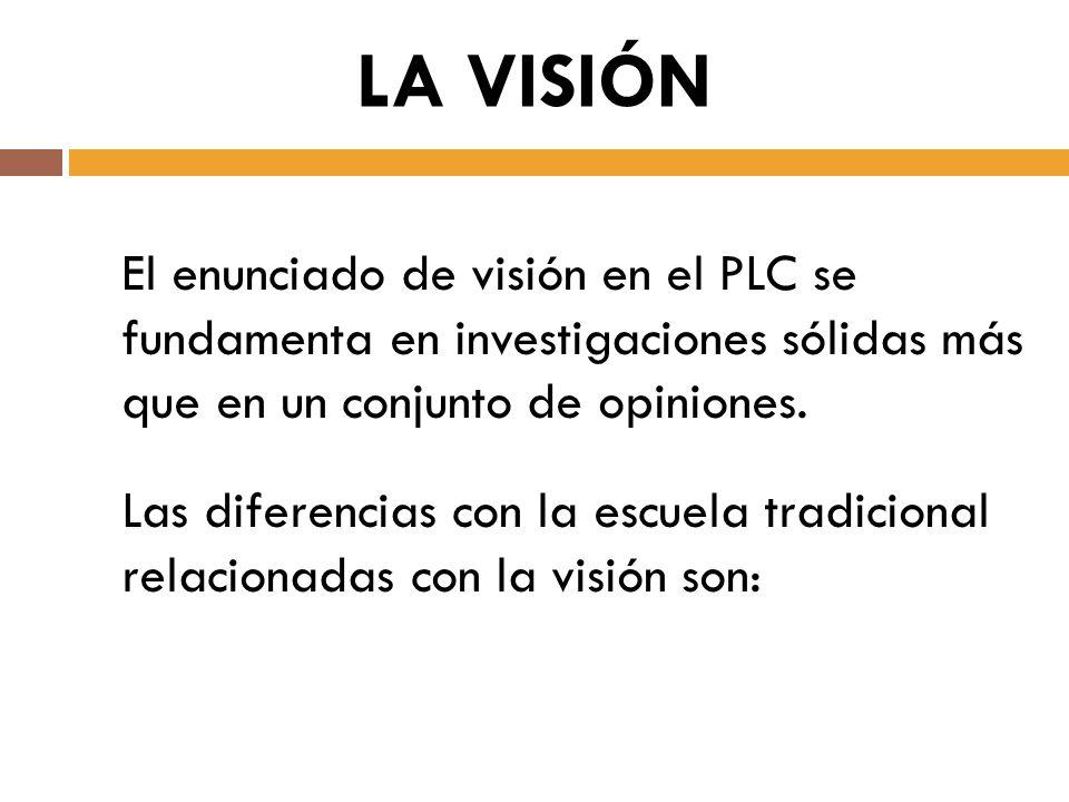 El enunciado de visión en el PLC se fundamenta en investigaciones sólidas más que en un conjunto de opiniones. Las diferencias con la escuela tradicio