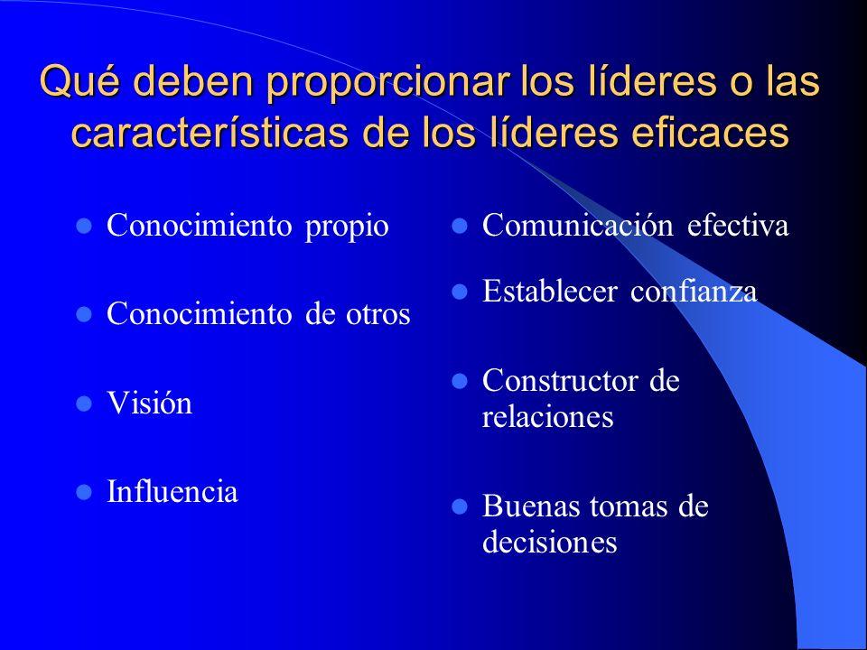 Qué deben proporcionar los líderes o las características de los líderes eficaces Conocimiento propio Conocimiento de otros Visión Influencia Comunicac