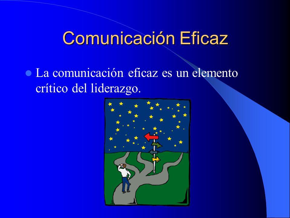 Comunicación Eficaz Usando estrategias de comunicación eficaz, el líder apodera a sus seguidores, permitiéndoles sentirse cómodos en la discusión de asuntos problemáticos, en la toma de iniciativas y en la producción de sugerencias.