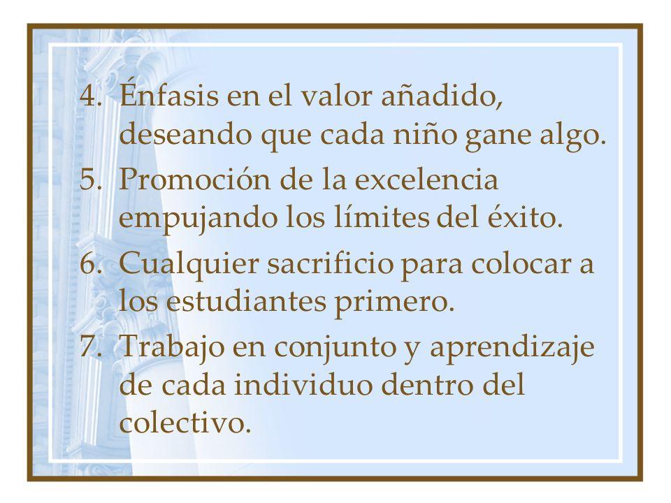 4.Énfasis en el valor añadido, deseando que cada niño gane algo. 5.Promoción de la excelencia empujando los límites del éxito. 6.Cualquier sacrificio