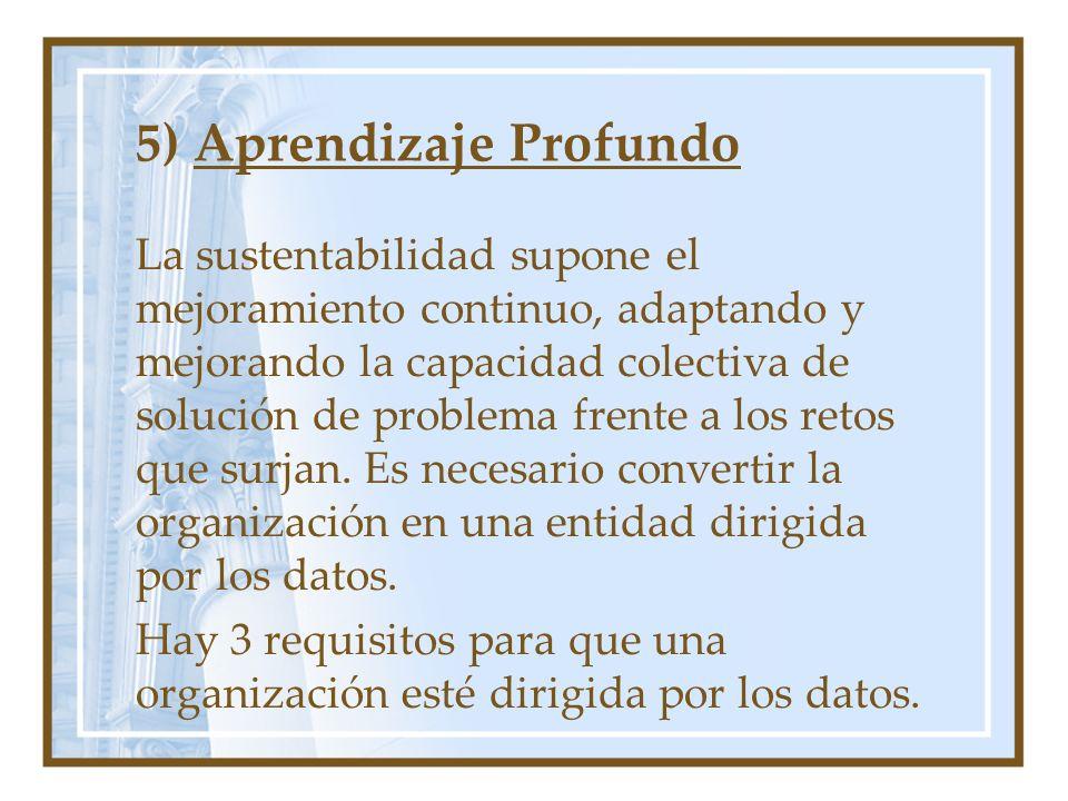 5) Aprendizaje Profundo La sustentabilidad supone el mejoramiento continuo, adaptando y mejorando la capacidad colectiva de solución de problema frent