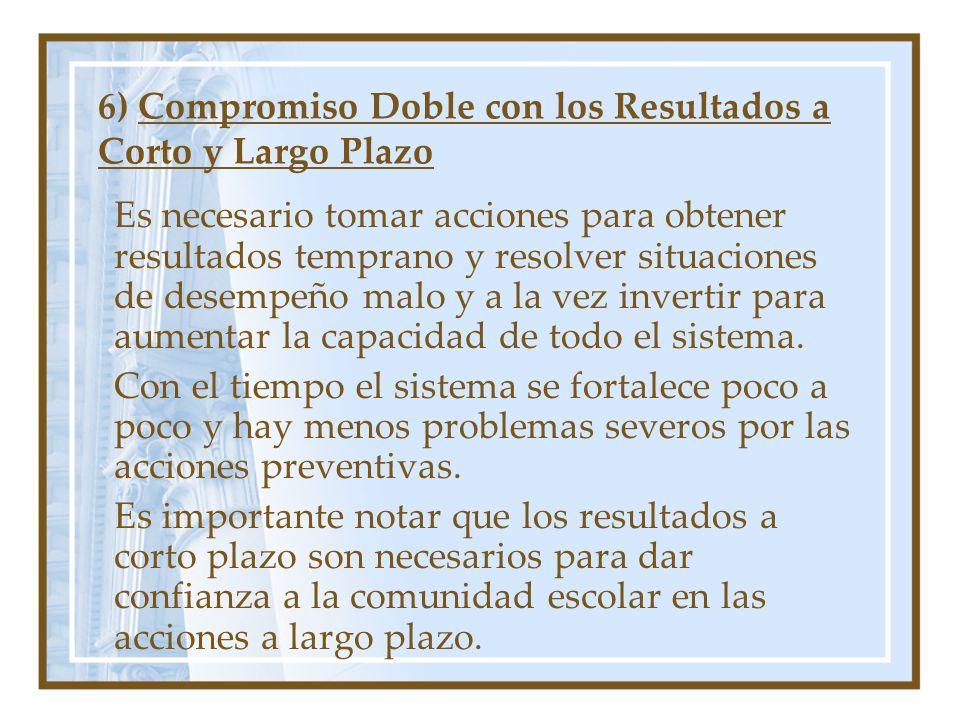 6) Compromiso Doble con los Resultados a Corto y Largo Plazo Es necesario tomar acciones para obtener resultados temprano y resolver situaciones de de