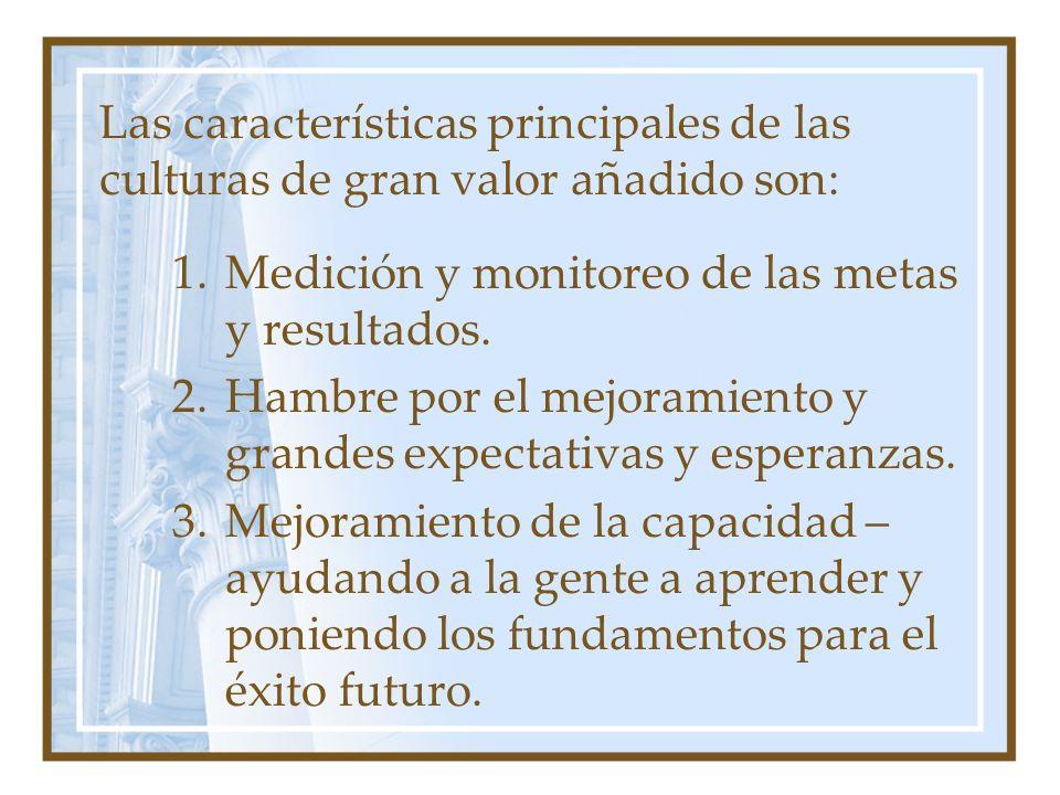 Las características principales de las culturas de gran valor añadido son: 1.Medición y monitoreo de las metas y resultados. 2.Hambre por el mejoramie