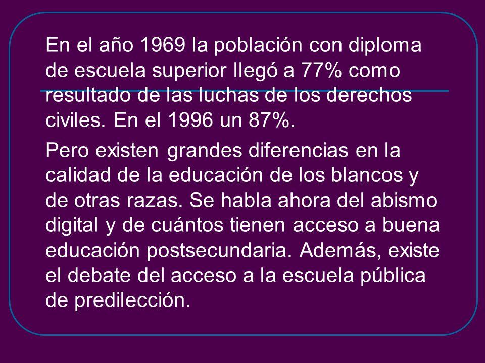 En el año 1969 la población con diploma de escuela superior llegó a 77% como resultado de las luchas de los derechos civiles. En el 1996 un 87%. Pero
