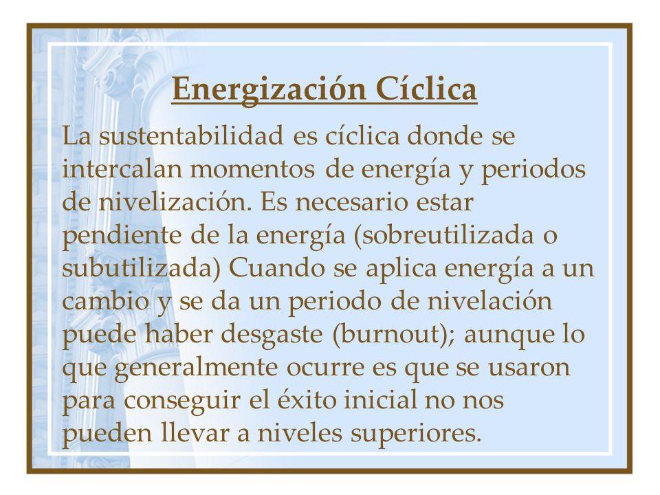 Energización Cíclica La sustentabilidad es cíclica donde se intercalan momentos de energía y periodos de nivelización.