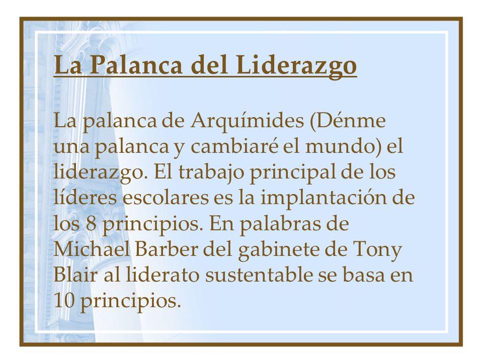 La Palanca del Liderazgo La palanca de Arquímides (Dénme una palanca y cambiaré el mundo) el liderazgo.