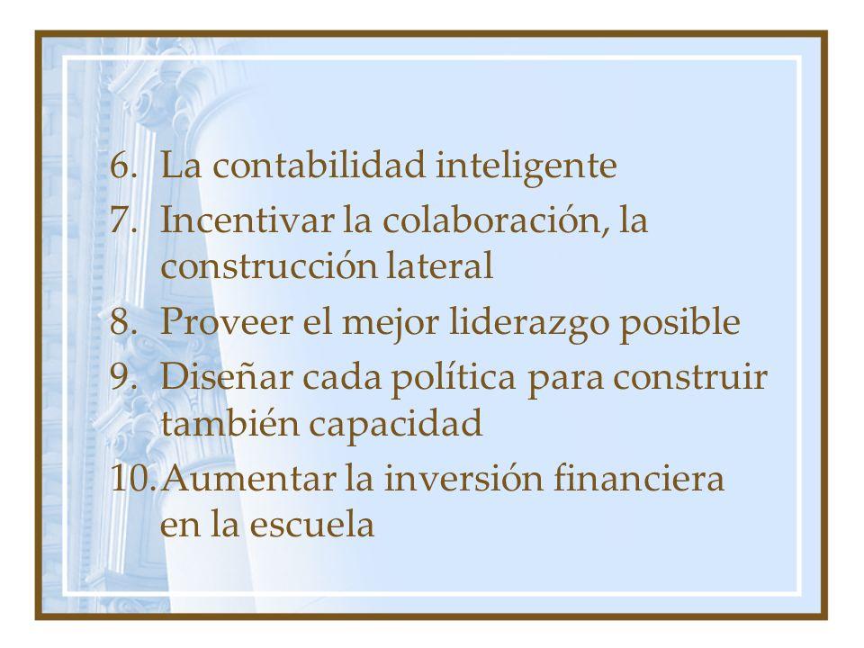 6.La contabilidad inteligente 7.Incentivar la colaboración, la construcción lateral 8.Proveer el mejor liderazgo posible 9.Diseñar cada política para construir también capacidad 10.Aumentar la inversión financiera en la escuela