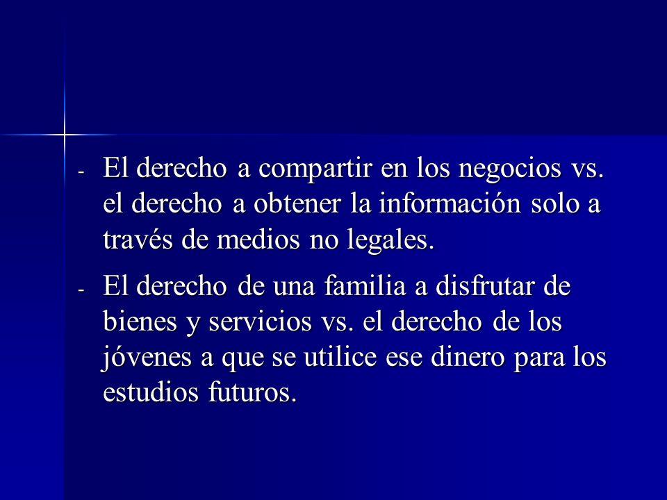 - El derecho a compartir en los negocios vs. el derecho a obtener la información solo a través de medios no legales. - El derecho de una familia a dis
