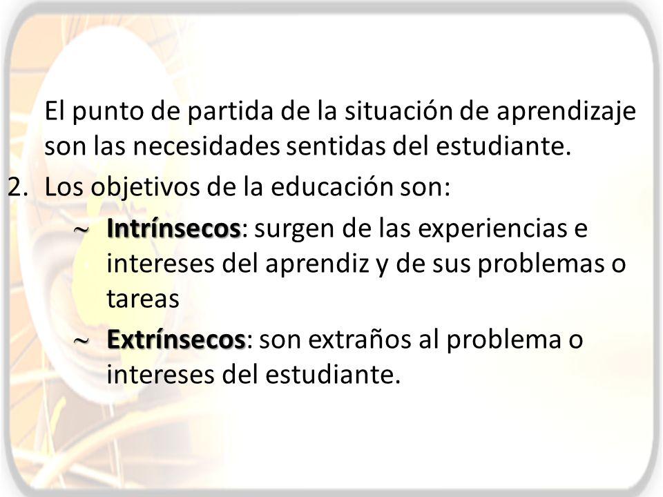 El punto de partida de la situación de aprendizaje son las necesidades sentidas del estudiante. 2.Los objetivos de la educación son: Intrínsecos Intrí