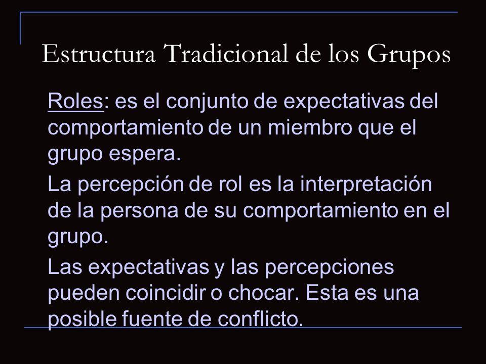 Estructura Tradicional de los Grupos Roles: es el conjunto de expectativas del comportamiento de un miembro que el grupo espera.