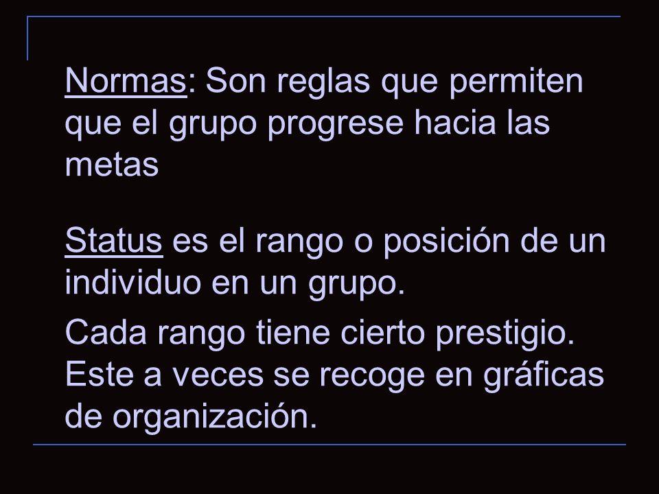 Normas: Son reglas que permiten que el grupo progrese hacia las metas Status es el rango o posición de un individuo en un grupo.