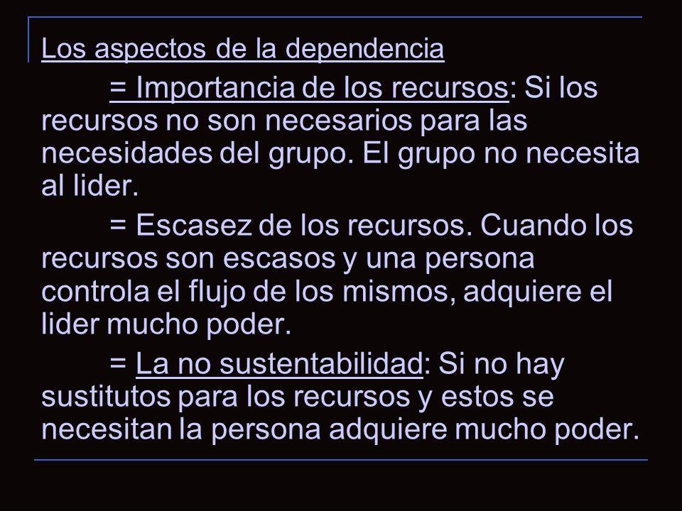 Los aspectos de la dependencia = Importancia de los recursos: Si los recursos no son necesarios para las necesidades del grupo.