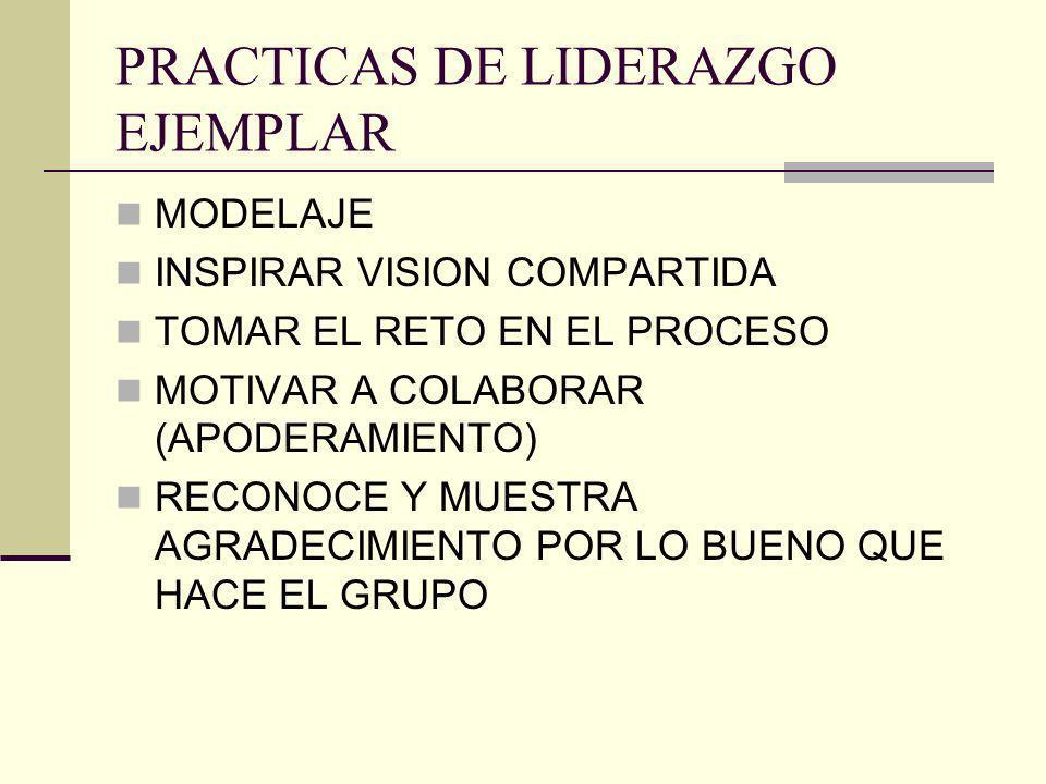 PRACTICAS DE LIDERAZGO EJEMPLAR MODELAJE INSPIRAR VISION COMPARTIDA TOMAR EL RETO EN EL PROCESO MOTIVAR A COLABORAR (APODERAMIENTO) RECONOCE Y MUESTRA