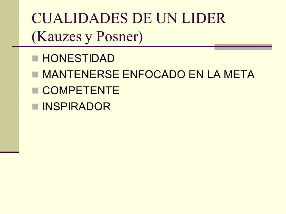 CUALIDADES DE UN LIDER (Kauzes y Posner) HONESTIDAD MANTENERSE ENFOCADO EN LA META COMPETENTE INSPIRADOR
