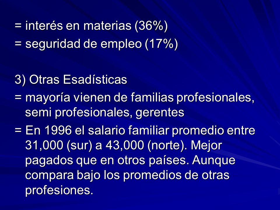 = interés en materias (36%) = seguridad de empleo (17%) 3) Otras Esadísticas = mayoría vienen de familias profesionales, semi profesionales, gerentes = En 1996 el salario familiar promedio entre 31,000 (sur) a 43,000 (norte).