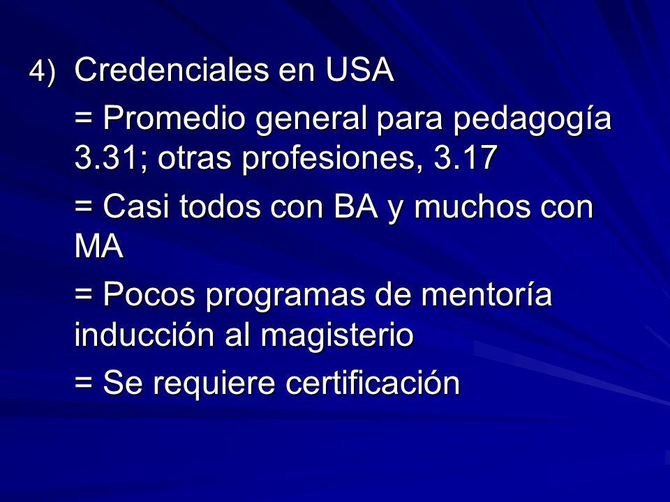 4) Credenciales en USA = Promedio general para pedagogía 3.31; otras profesiones, 3.17 = Casi todos con BA y muchos con MA = Pocos programas de mentoría inducción al magisterio = Se requiere certificación
