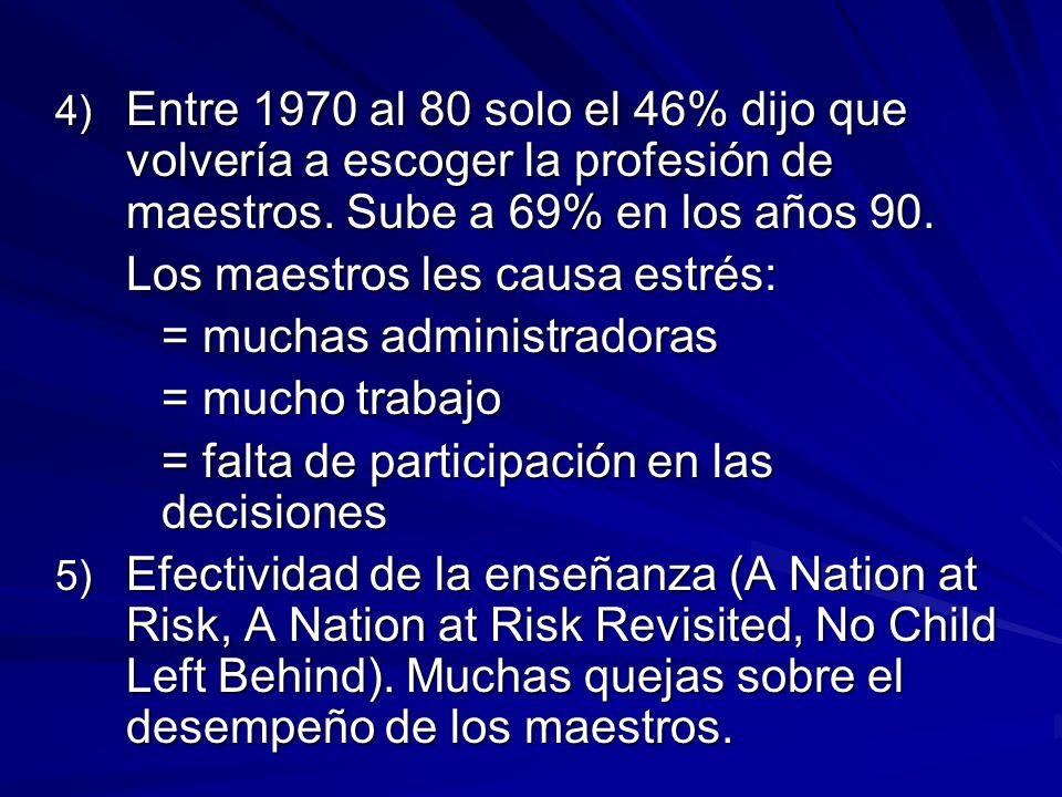 4) Entre 1970 al 80 solo el 46% dijo que volvería a escoger la profesión de maestros.