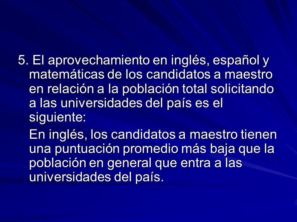 5. El aprovechamiento en inglés, español y matemáticas de los candidatos a maestro en relación a la población total solicitando a las universidades de