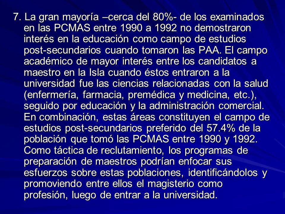 7. La gran mayoría –cerca del 80%- de los examinados en las PCMAS entre 1990 a 1992 no demostraron interés en la educación como campo de estudios post