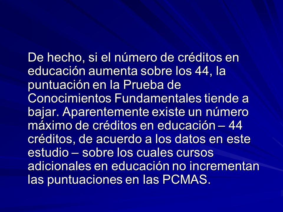 De hecho, si el número de créditos en educación aumenta sobre los 44, la puntuación en la Prueba de Conocimientos Fundamentales tiende a bajar.