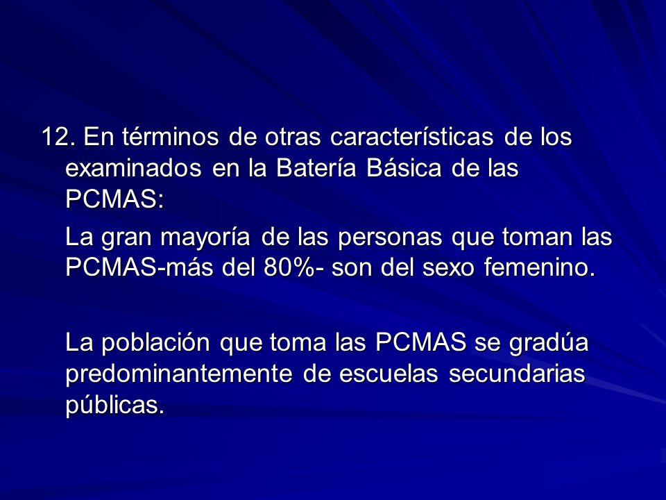 12. En términos de otras características de los examinados en la Batería Básica de las PCMAS: La gran mayoría de las personas que toman las PCMAS-más