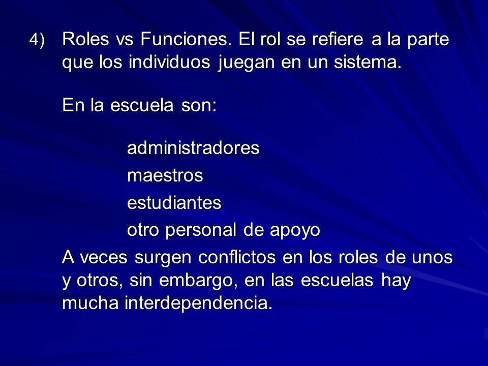 4) Roles vs Funciones.El rol se refiere a la parte que los individuos juegan en un sistema.