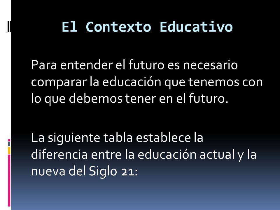 El Contexto Educativo Para entender el futuro es necesario comparar la educación que tenemos con lo que debemos tener en el futuro.